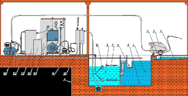 Схема работы установки ФФУ