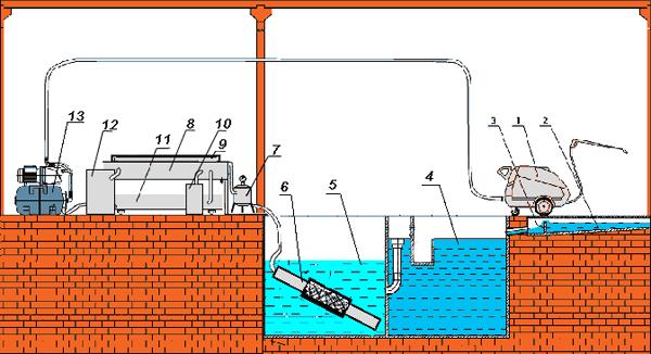 Схема работы установки ФЛГ