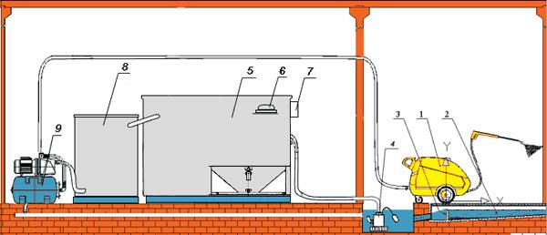 Схема работы установки УТК-